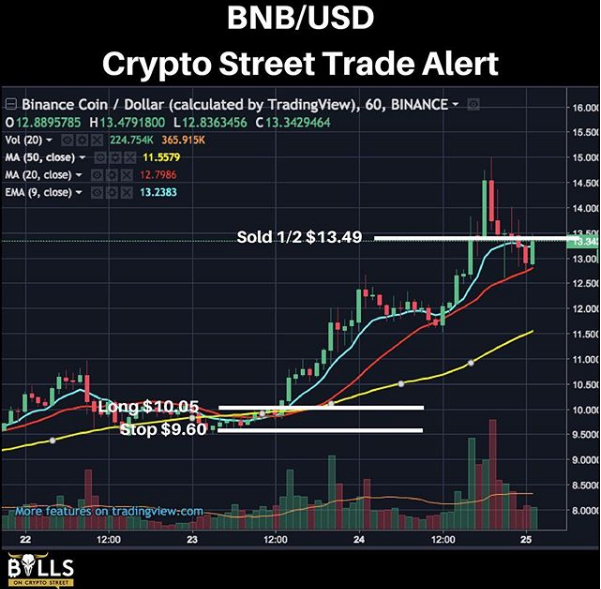 BNB Trade