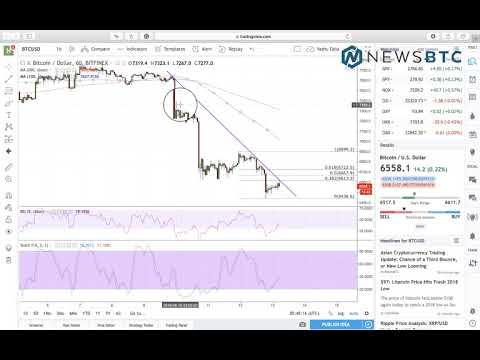 Bitcoin Intraday Analysis June 13, 2018: Bearish Pennant Confirmed; More Falls?