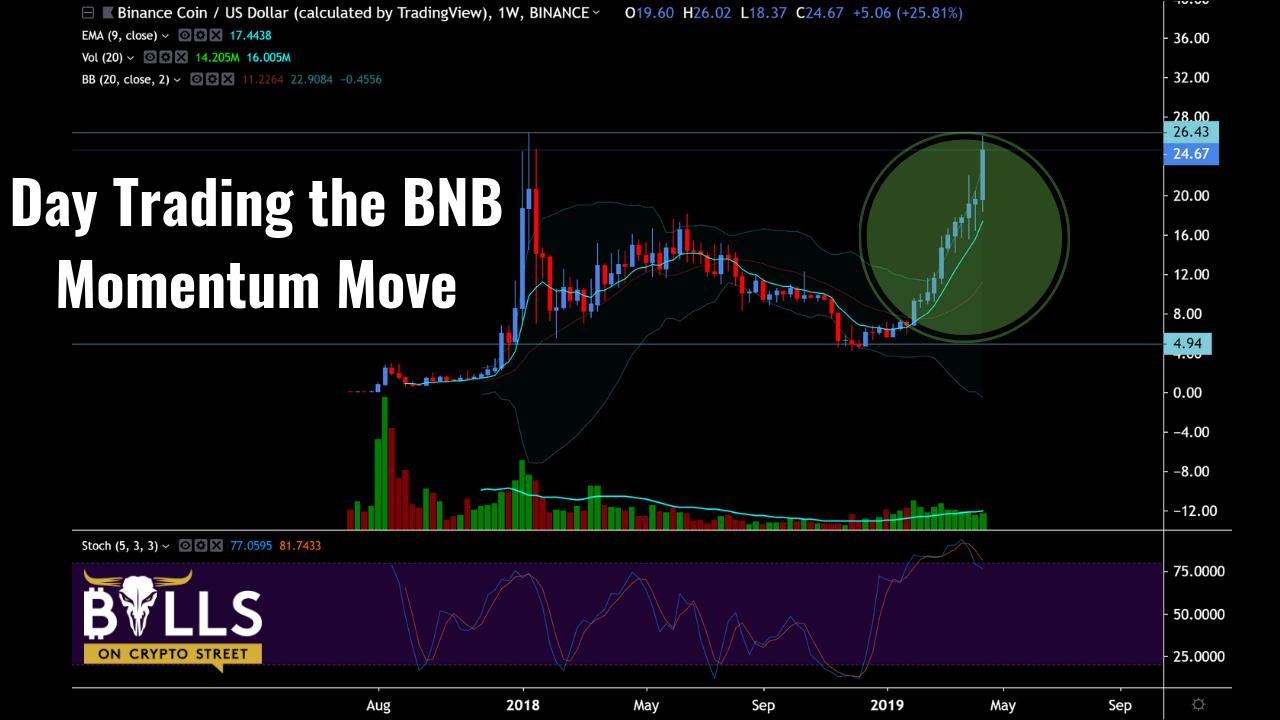 trade bnb