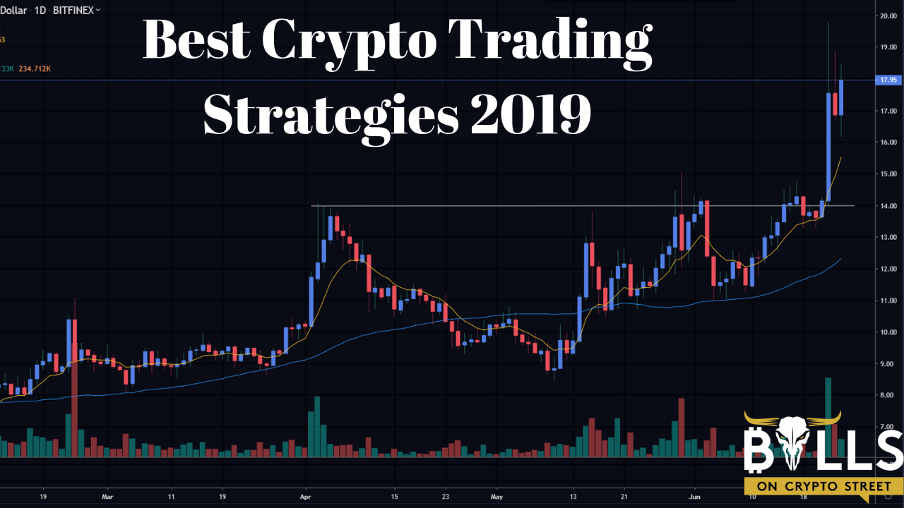 crypto trading strategies